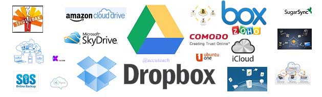 best free online file storage sites and file backup sites